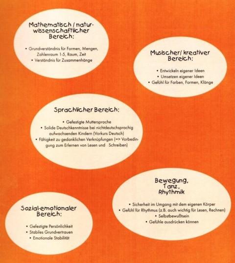 pfarreiengemeinschaft gangkofen obertrennbach reicheneibach vorschulerziehung im kindergarten. Black Bedroom Furniture Sets. Home Design Ideas